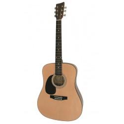 Gitaros kairiarankiams